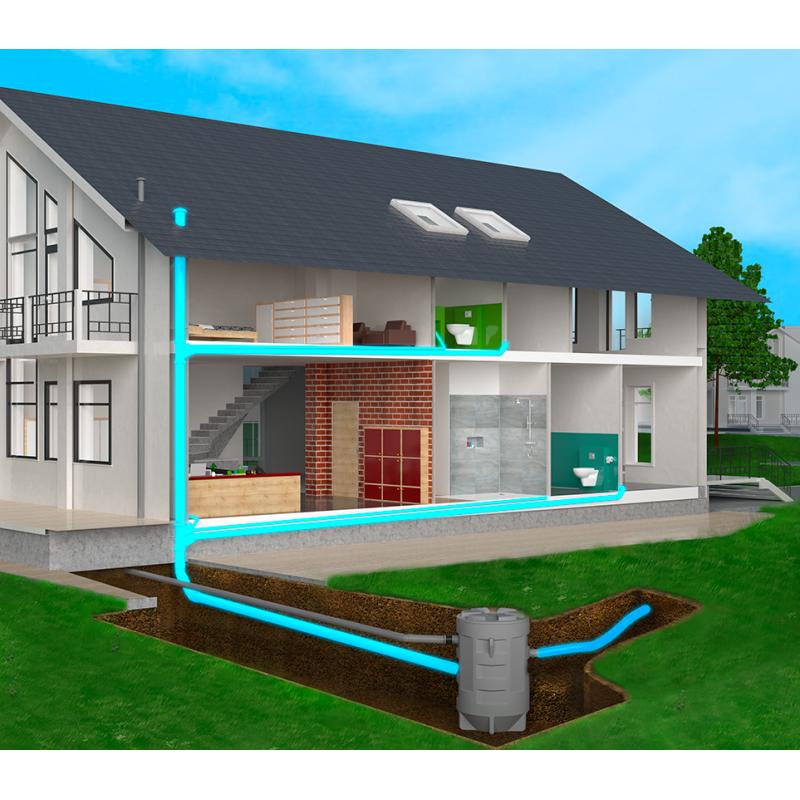 Estación de bombeo aguas residuales SANIFOS 280 - entorno
